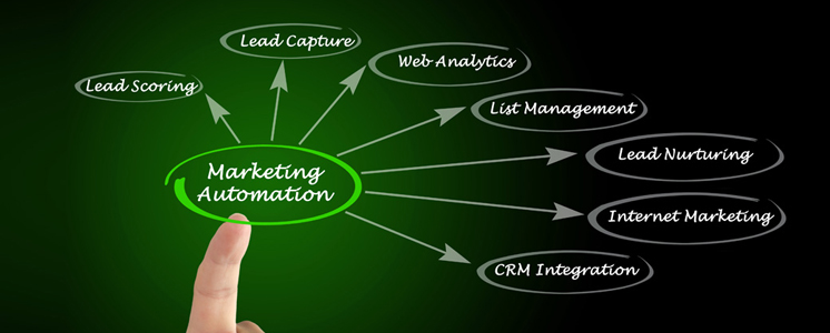 Image result for marketing automation solution